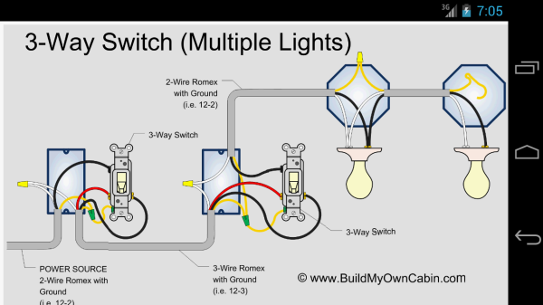 Basic Electrical House Wiring Diagrams : Electrical wiring diagrams residential pdf get free